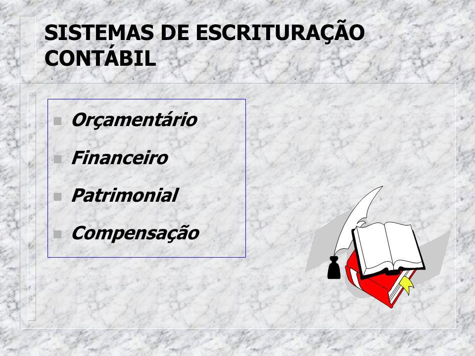 SISTEMAS DE ESCRITURAÇÃO CONTÁBIL