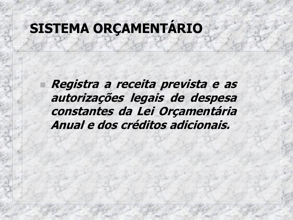 SISTEMA ORÇAMENTÁRIO Registra a receita prevista e as autorizações legais de despesa constantes da Lei Orçamentária Anual e dos créditos adicionais.