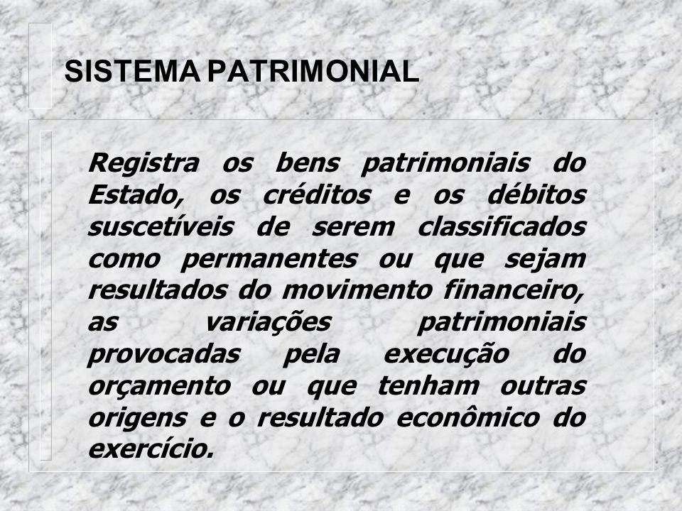 SISTEMA PATRIMONIAL