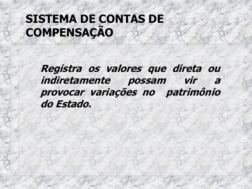 SISTEMA DE CONTAS DE COMPENSAÇÃO
