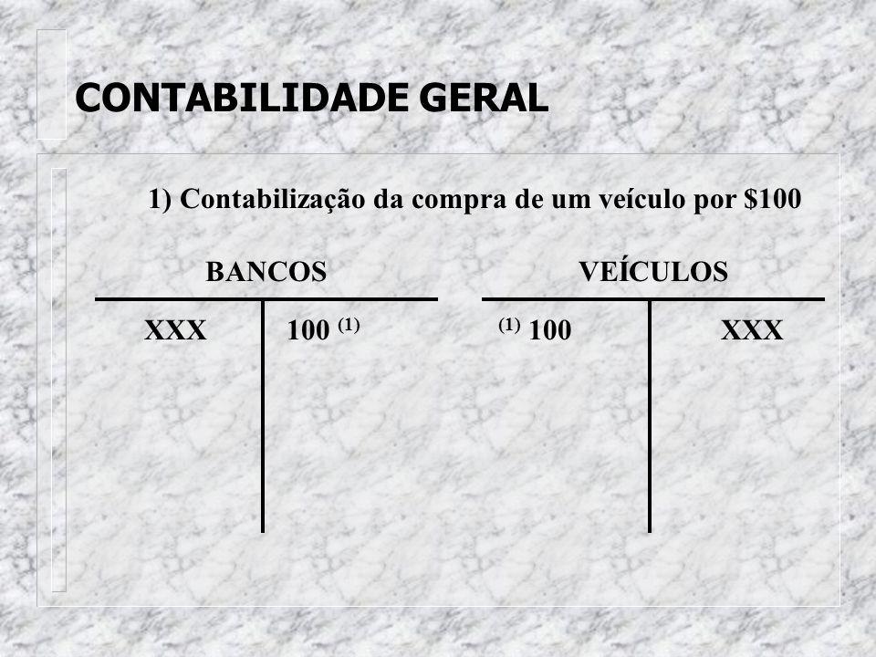 CONTABILIDADE GERAL 1) Contabilização da compra de um veículo por $100