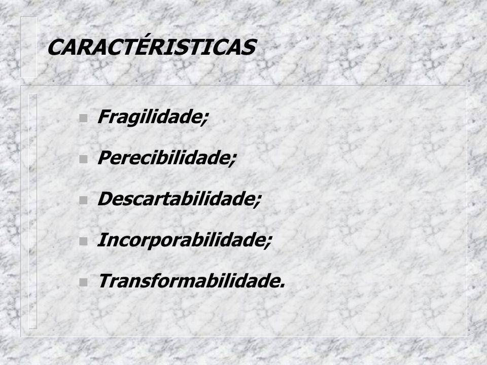 CARACTÉRISTICAS Fragilidade; Perecibilidade; Descartabilidade;