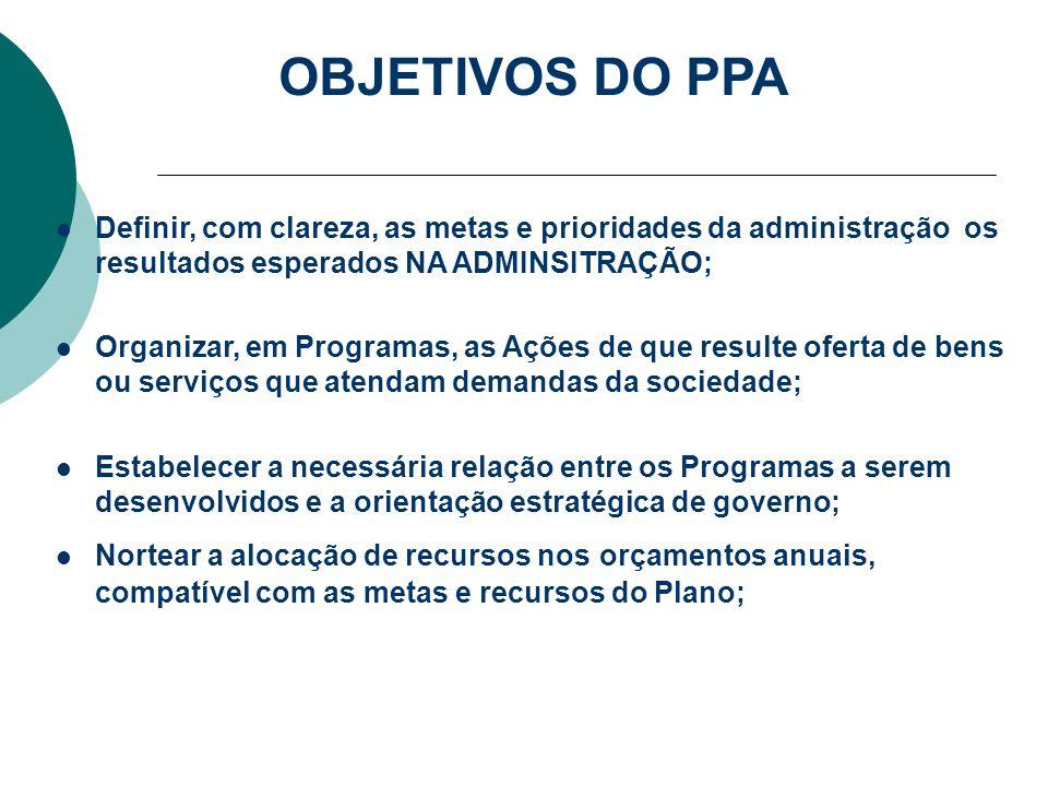 OBJETIVOS DO PPA Definir, com clareza, as metas e prioridades da administração os resultados esperados NA ADMINSITRAÇÃO;