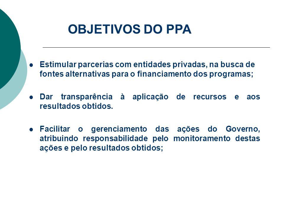 OBJETIVOS DO PPA Estimular parcerias com entidades privadas, na busca de fontes alternativas para o financiamento dos programas;