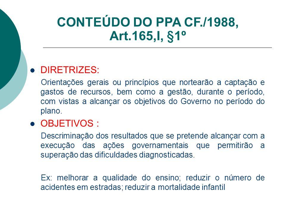 CONTEÚDO DO PPA CF./1988, Art.165,I, §1º