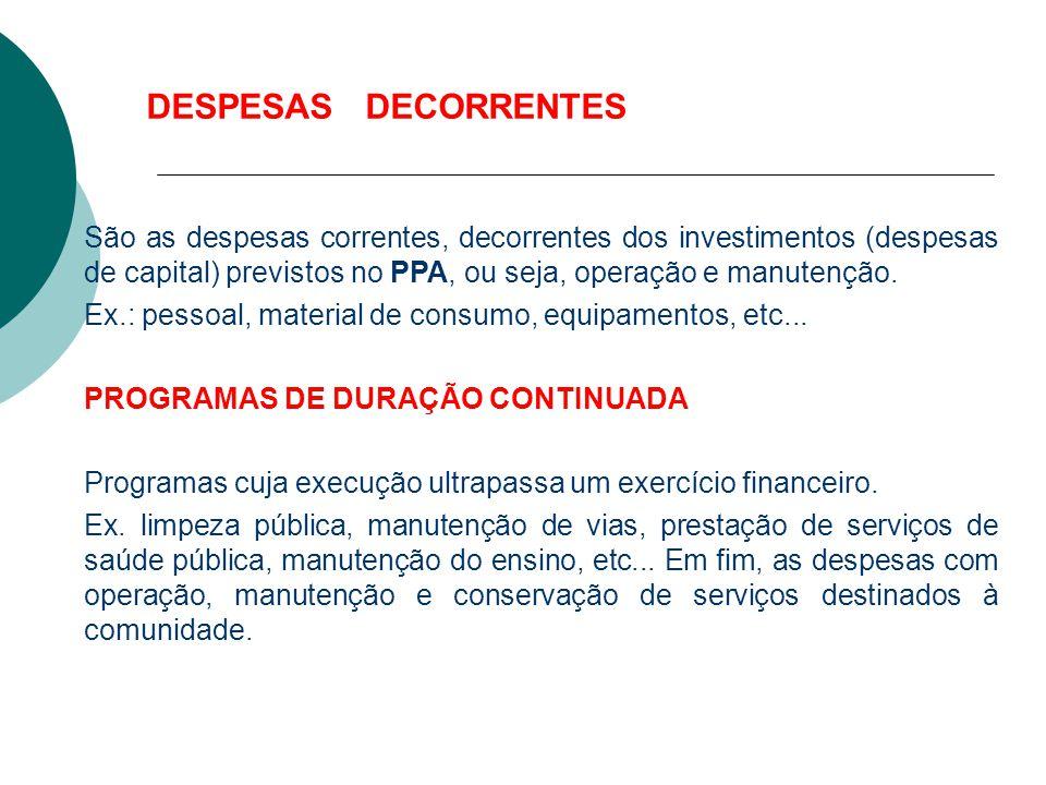 São as despesas correntes, decorrentes dos investimentos (despesas de capital) previstos no PPA, ou seja, operação e manutenção.