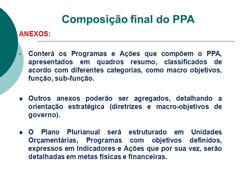 Composição final do PPA