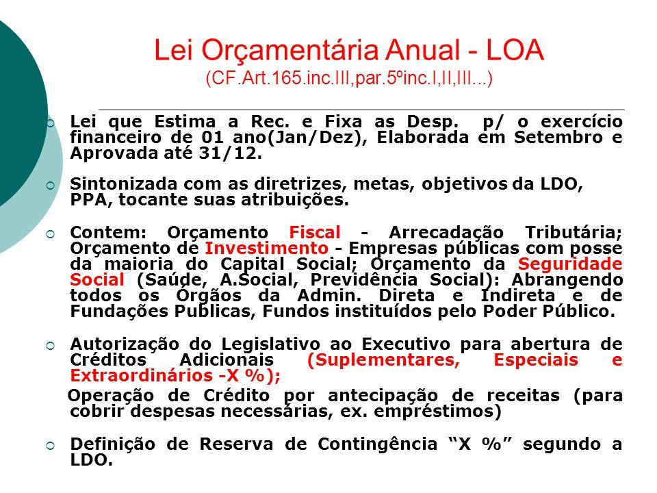 Lei Orçamentária Anual - LOA (CF. Art. 165. inc. III,par. 5ºinc