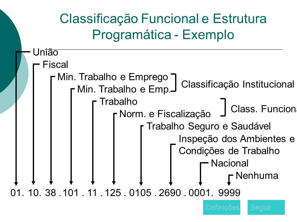 Classificação Funcional e Estrutura Programática - Exemplo