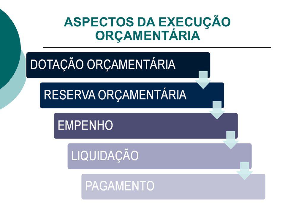 ASPECTOS DA EXECUÇÃO ORÇAMENTÁRIA
