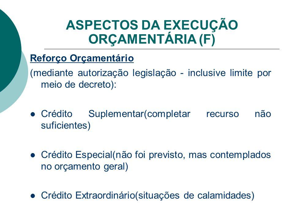 ASPECTOS DA EXECUÇÃO ORÇAMENTÁRIA (F)