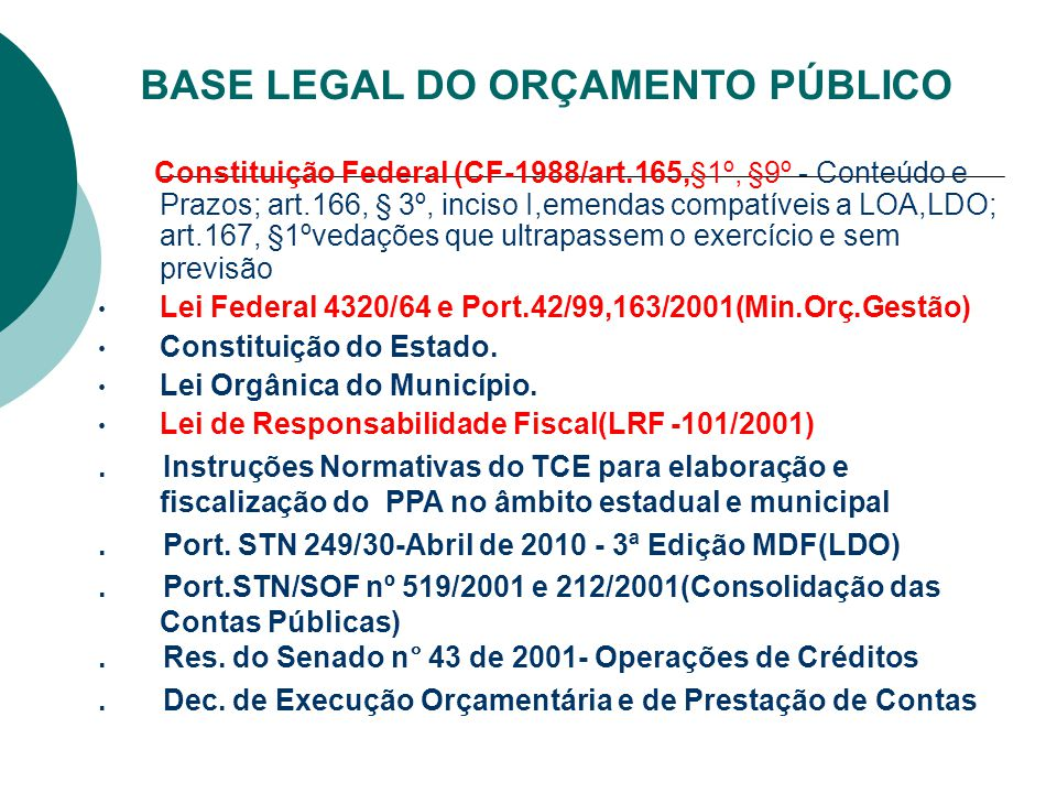 BASE LEGAL DO ORÇAMENTO PÚBLICO