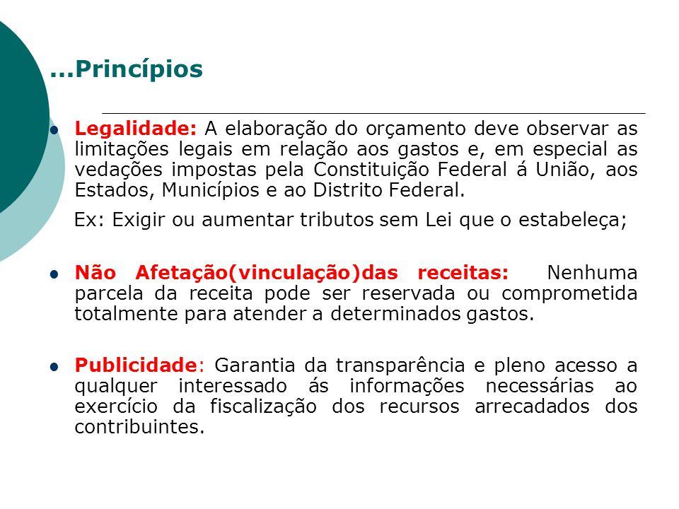Ex: Exigir ou aumentar tributos sem Lei que o estabeleça;