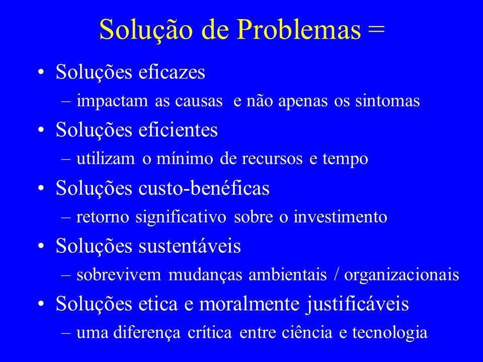 Solução de Problemas = Soluções eficazes Soluções eficientes
