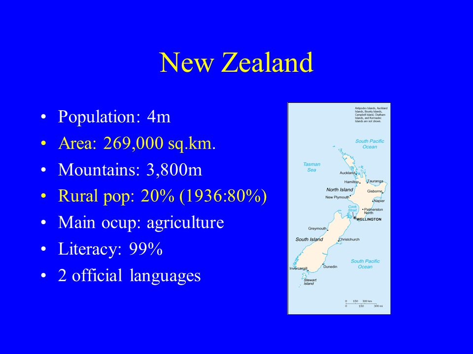 New Zealand Population: 4m Area: 269,000 sq.km. Mountains: 3,800m
