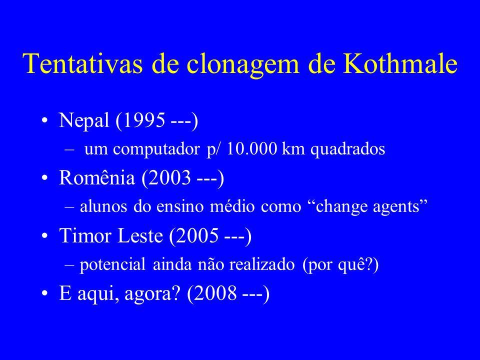 Tentativas de clonagem de Kothmale