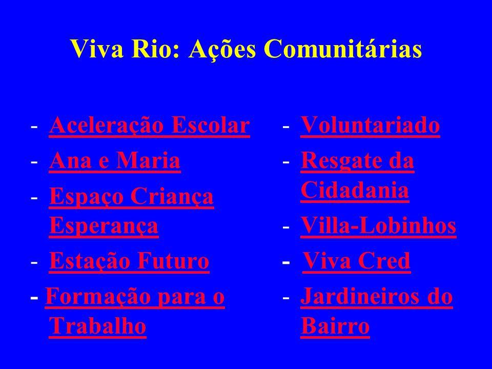 Viva Rio: Ações Comunitárias