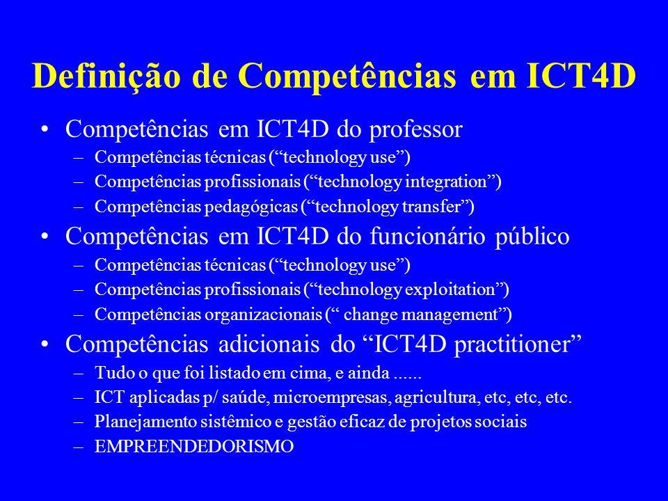 Definição de Competências em ICT4D