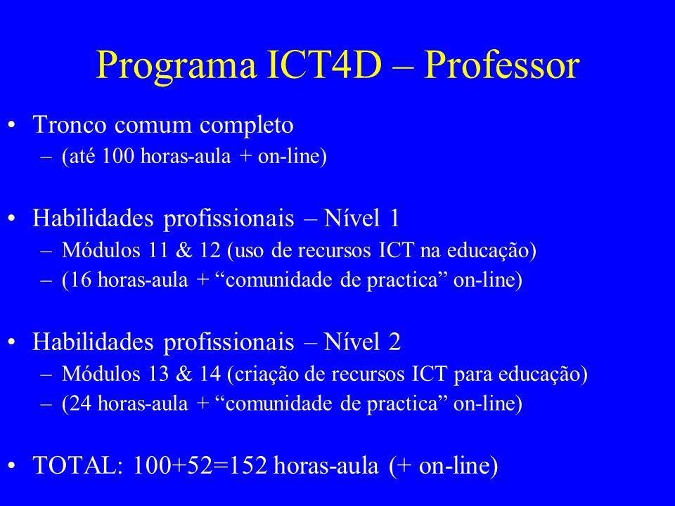 Programa ICT4D – Professor