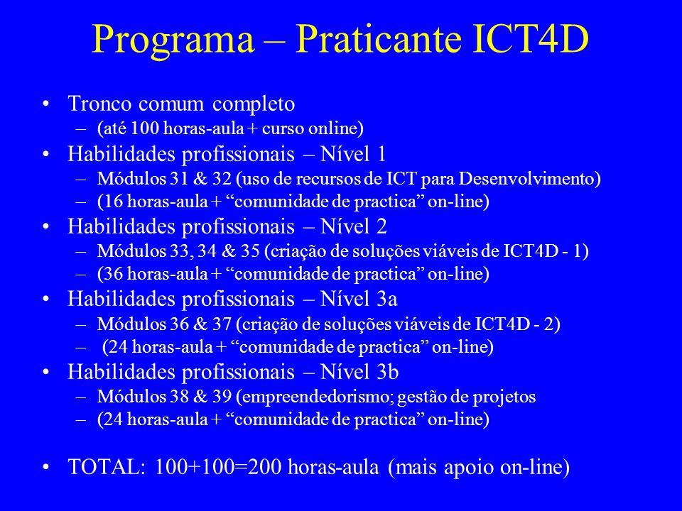 Programa – Praticante ICT4D