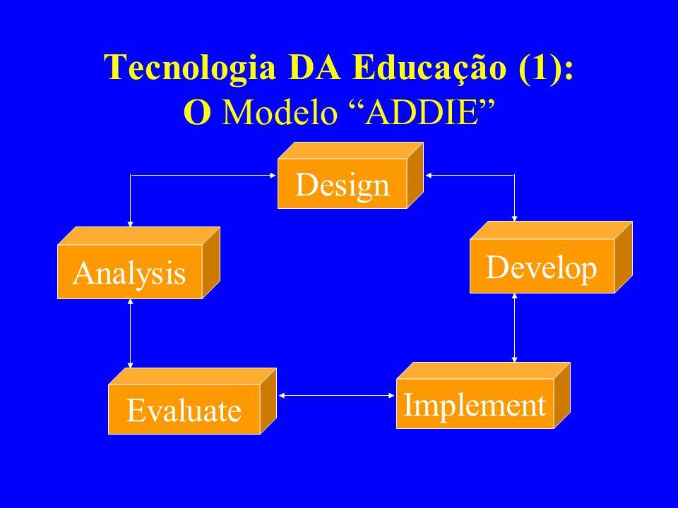 Tecnologia DA Educação (1): O Modelo ADDIE