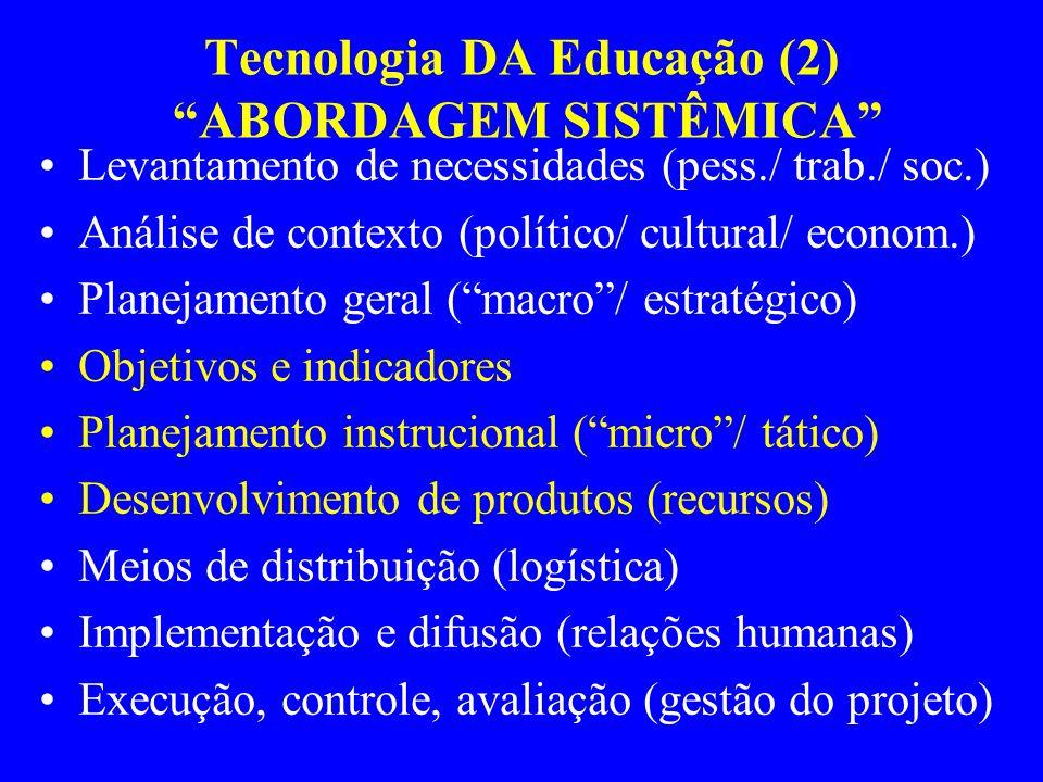 Tecnologia DA Educação (2) ABORDAGEM SISTÊMICA