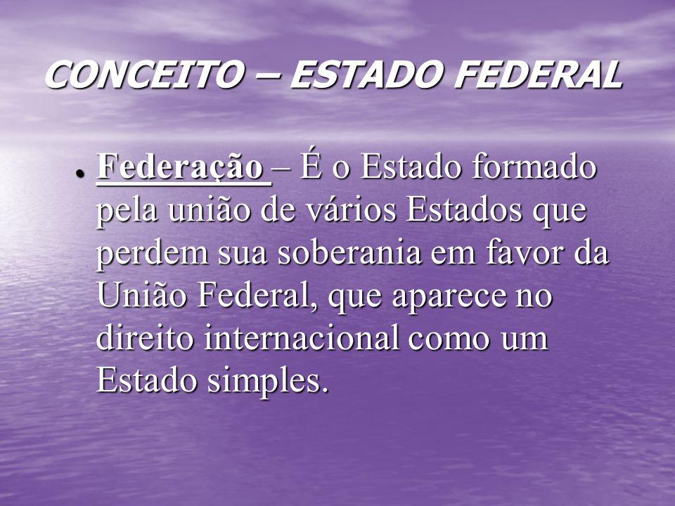 CONCEITO – ESTADO FEDERAL