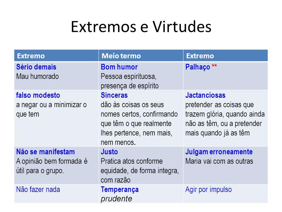 Extremos e Virtudes Extremo Meio termo Sério demais Mau humorado