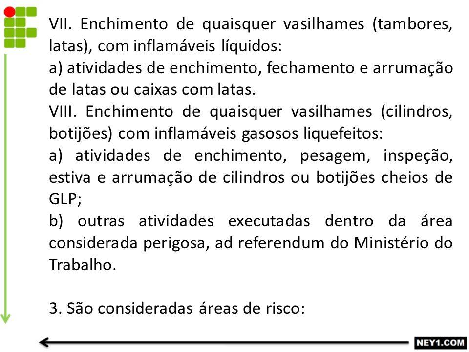 VII. Enchimento de quaisquer vasilhames (tambores, latas), com inflamáveis líquidos: