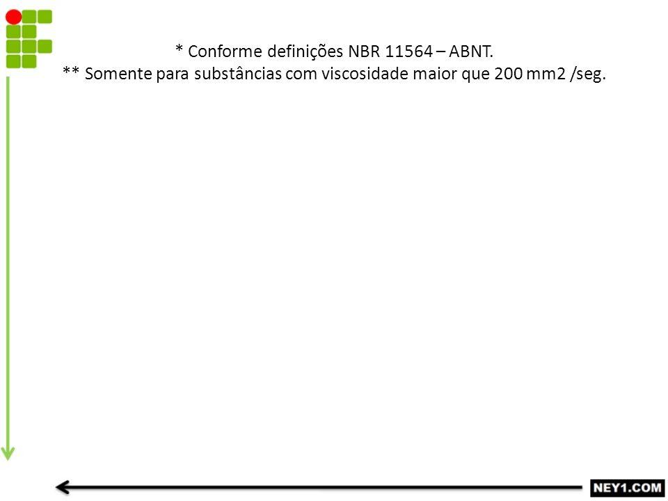 Conforme definições NBR 11564 – ABNT