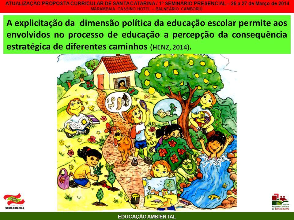 ATUALIZAÇÃO PROPOSTA CURRICULAR DE SANTA CATARINA / 1º SEMINÁRIO PRESENCIAL – 25 a 27 de Março de 2014 MARAMBAIA CASSINO HOTEL – BALNEÁRIO CAMBORIÚ
