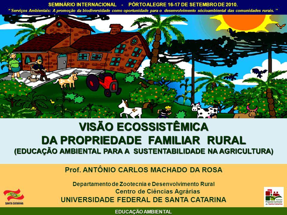 VISÃO ECOSSISTÊMICA DA PROPRIEDADE FAMILIAR RURAL