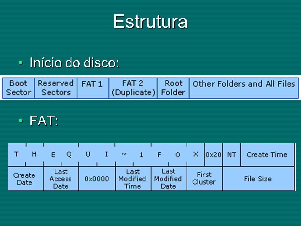 Estrutura Início do disco: FAT: