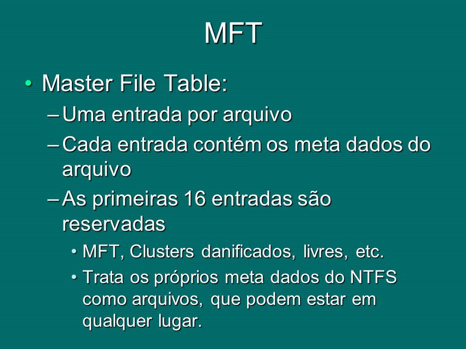 MFT Master File Table: Uma entrada por arquivo