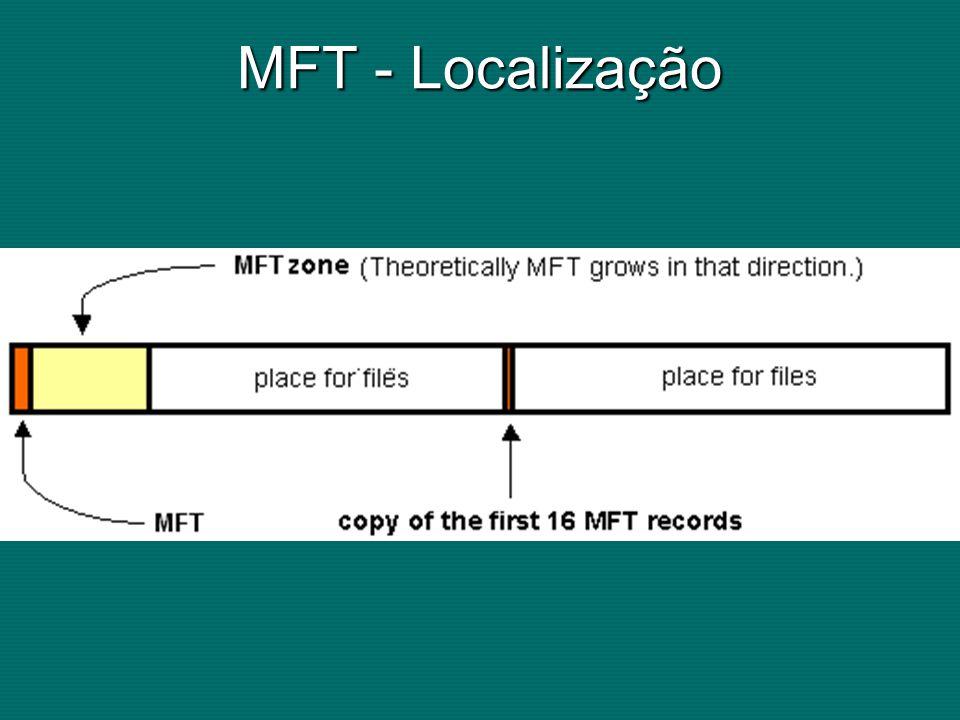 MFT - Localização Mft zone 12.5% do disco