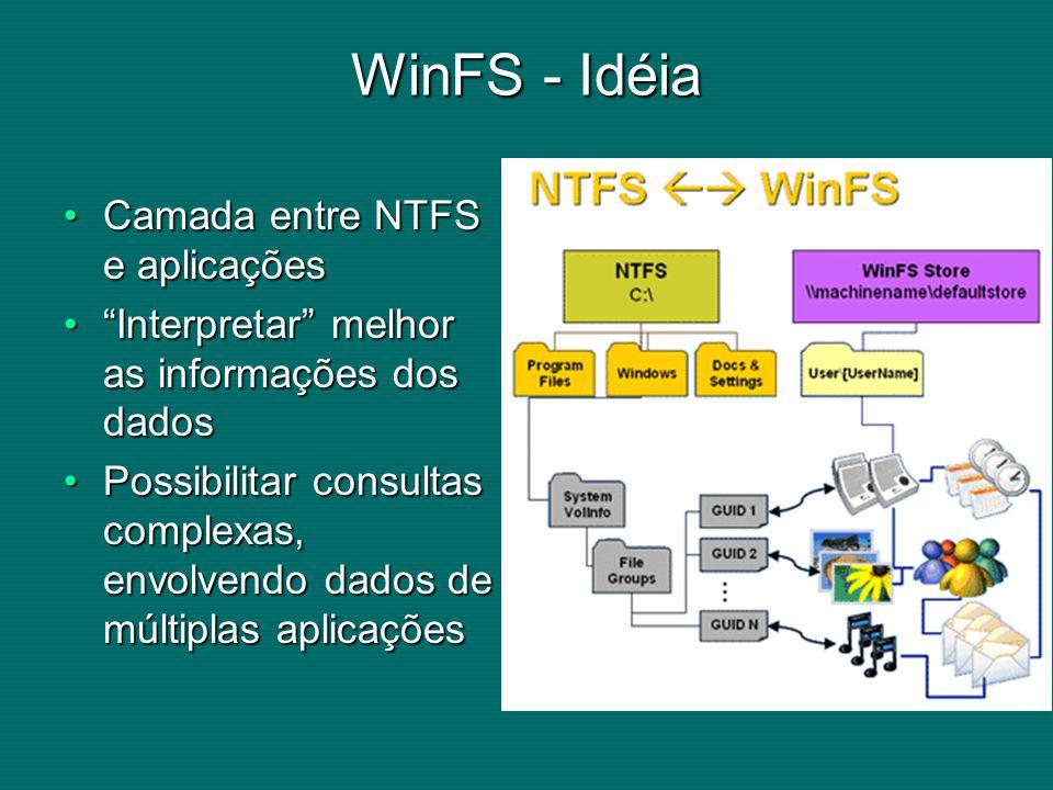 WinFS - Idéia Camada entre NTFS e aplicações