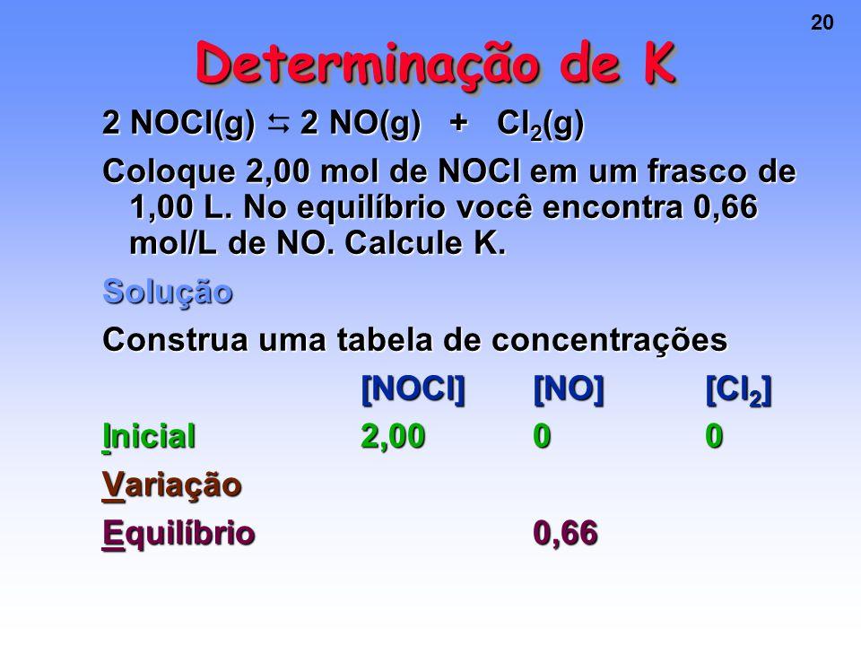 Determinação de K 2 NOCl(g)  2 NO(g) + Cl2(g)