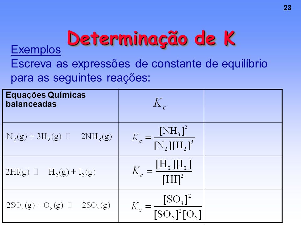 Determinação de K Exemplos
