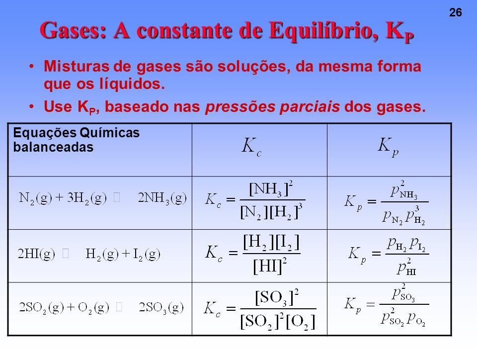 Gases: A constante de Equilíbrio, KP