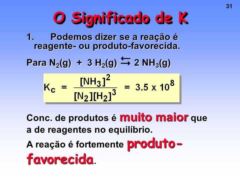 O Significado de K 1. Podemos dizer se a reação é reagente- ou produto-favorecida. Para N2(g) + 3 H2(g)  2 NH3(g)