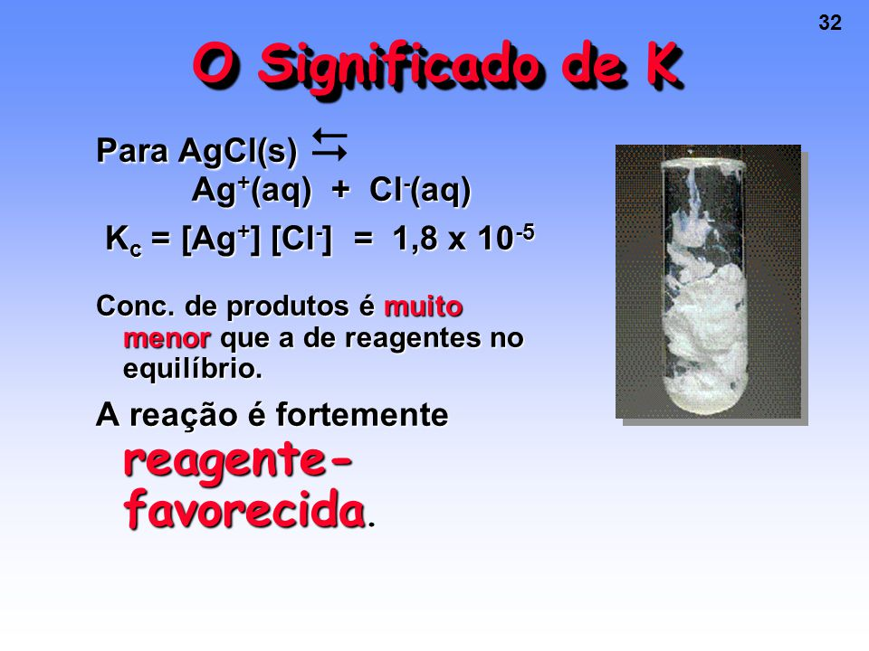 O Significado de K Para AgCl(s)  Ag+(aq) + Cl-(aq)