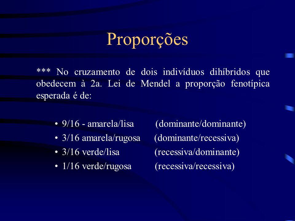 Proporções *** No cruzamento de dois indivíduos dihíbridos que obedecem à 2a. Lei de Mendel a proporção fenotípica esperada é de: