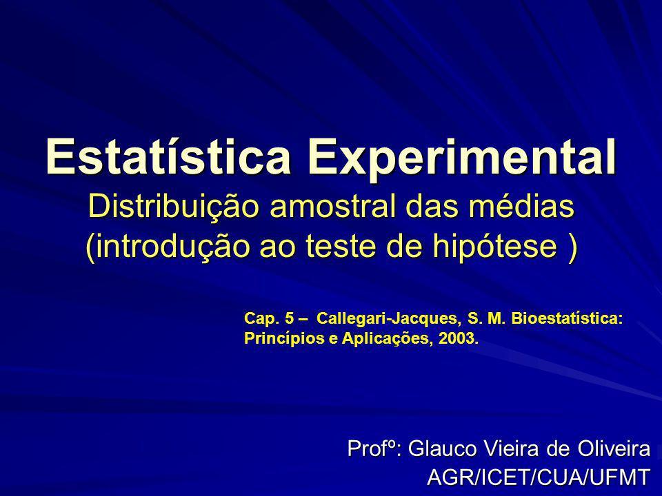 Profº: Glauco Vieira de Oliveira AGR/ICET/CUA/UFMT