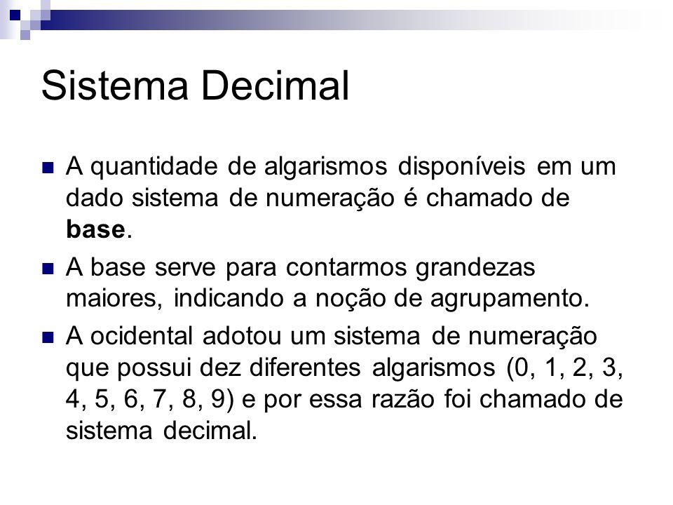Sistema Decimal A quantidade de algarismos disponíveis em um dado sistema de numeração é chamado de base.