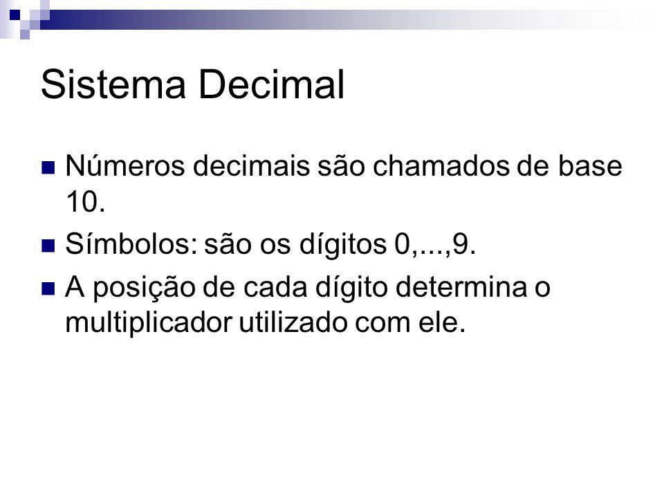 Sistema Decimal Números decimais são chamados de base 10.