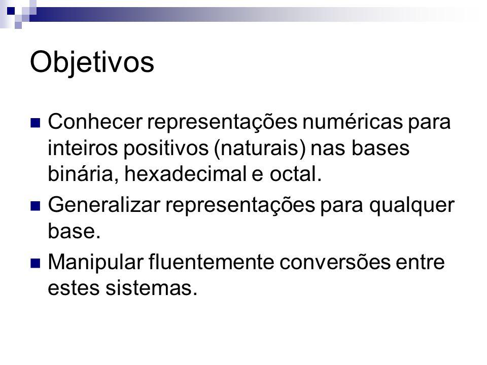 Objetivos Conhecer representações numéricas para inteiros positivos (naturais) nas bases binária, hexadecimal e octal.