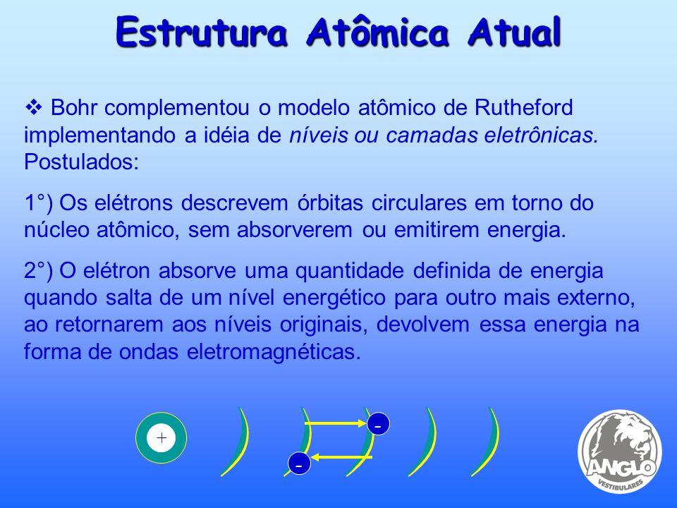 Estrutura Atômica Atual