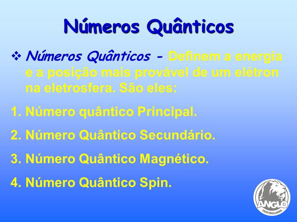 Números Quânticos Números Quânticos - Definem a energia e a posição mais provável de um elétron na eletrosfera. São eles: