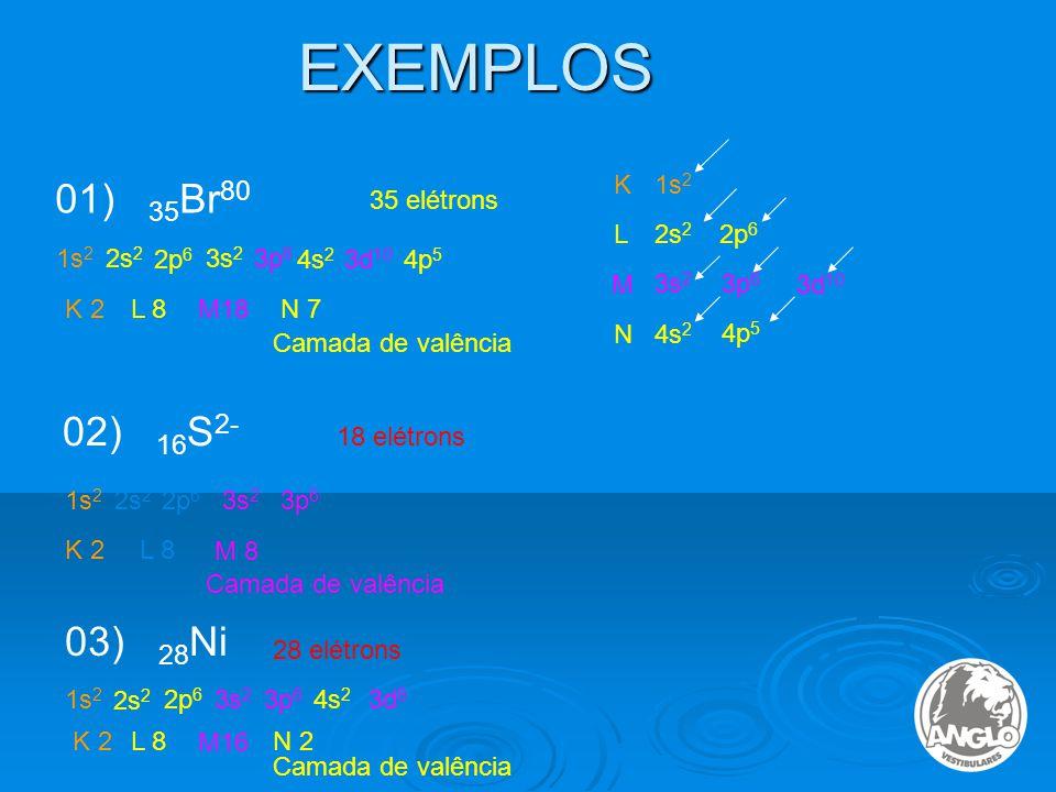 EXEMPLOS 01) 35Br80 02) 16S2- 03) 28Ni K 1s2 35 elétrons L 2s2 2p6 1s2