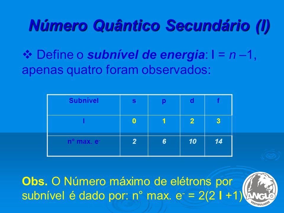 Número Quântico Secundário (l)